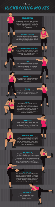Basic Kickboxing Moves