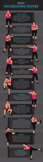 Basic Kickboxing Moves
