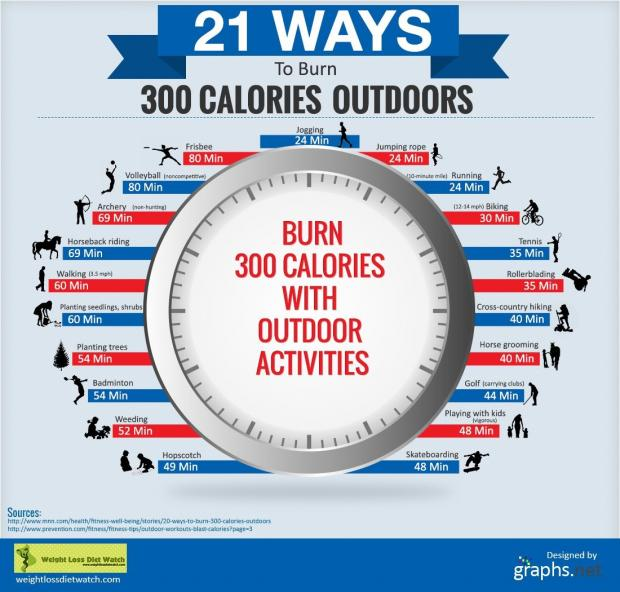 21 Ways to Burn 300 Calories Outdoors